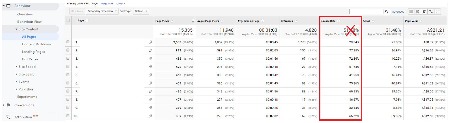 google analytics bounce all pages